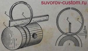 Проверка соответствия толщины кольца глубине канавки в поршне.