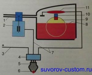 Схема подключения электроклапана с герконом.