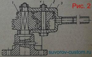 Более универсальный (многоручьевой) простой трубогиб