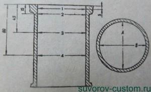 Места замера цилиндров (А и В - направления замеров).