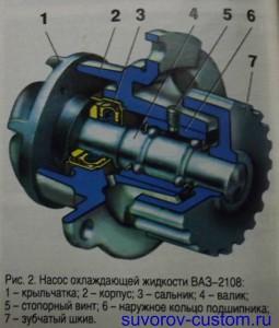 Устройство помпы переднеприводных машин Ваз 2108 - 09.