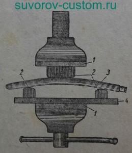 Правка трубы вилки с помощью больших тисков.