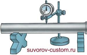Проверка кривизны трубы вилки мотоцикла с помощью индикатора.