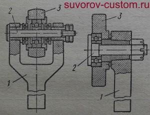 Ролики для правки трубы в центрах токарного станка