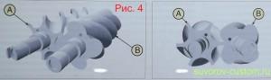 Роторы винтового компрессора: А - охватывающий, Б - охватываемый