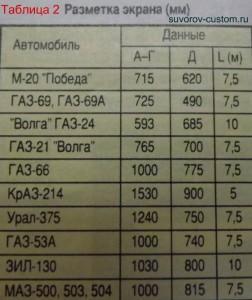 Таблица разметки экрана №2.