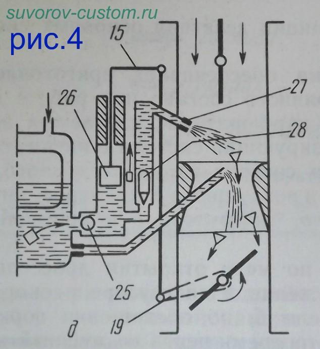 Схема ускорительного насоса карбюратора.