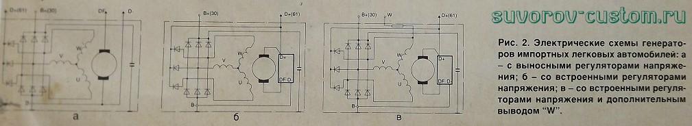 Электрические схемы импортных генераторов.
