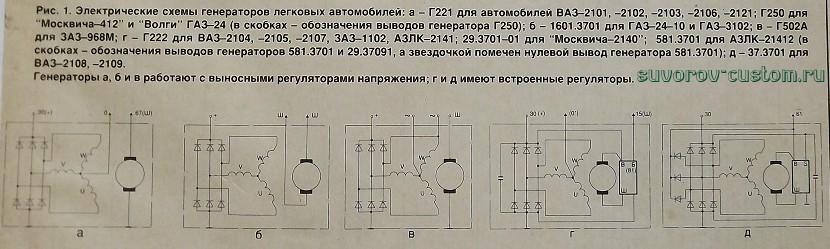 Электрические схемы отечественных генераторов.