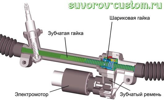 Привод электроусилтителя с зубчатым ремнём