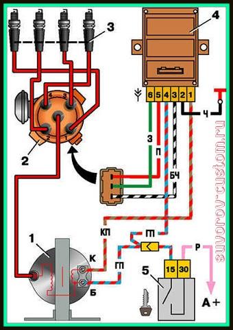 Схема подключения электронного зажигания на ваз классику
