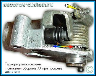 Терморегулятор ТНВД системы снижения оборотов при прогреве