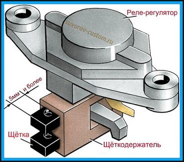 Замена щёток генератора