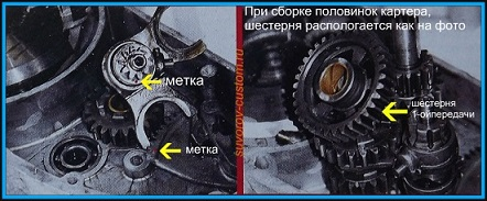 ремонт двигателя иж юпитер