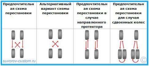 Как менять резину на авто