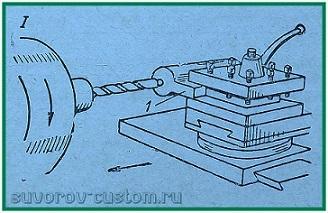 Приспособление для закрепления свёрл в резцедержателе станка.