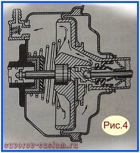 вакуумный усилитель тормозов - устройство и работа