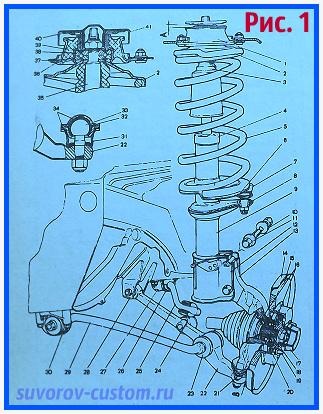 Передняя подвеска переднеприводных машин (типа макферсон)