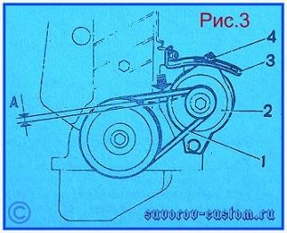 Проверка натяжения ремня генератора ваз 2108.