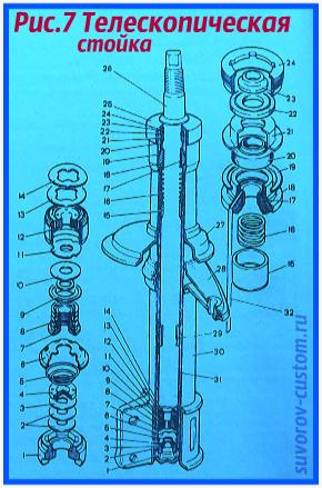 ремонт передней подвески