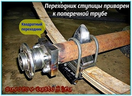 Крепление ступицы к трубе через переходник