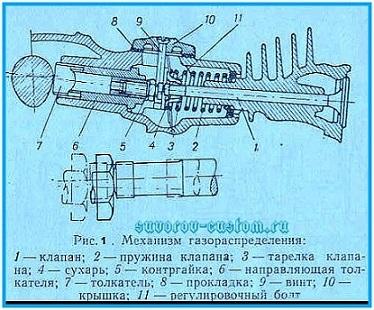 регулировка клапанов на К-750