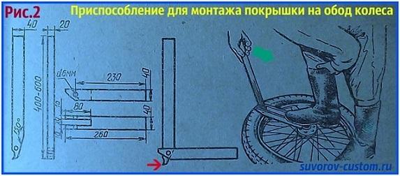 Бортировка колеса