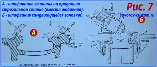 станина станка
