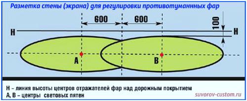 Схема регулировки противотуманных фар фото 770