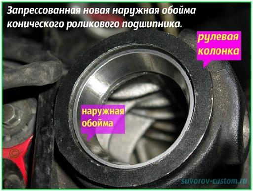 подшипник рулевой колонки