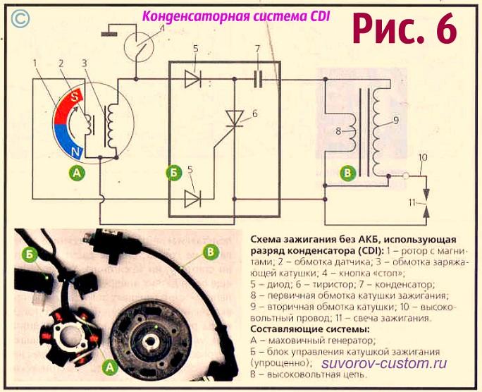 зажигание мотоцикла современное cdi