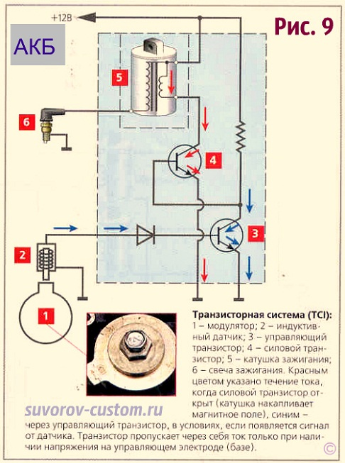 зажигание мотоцикла транзисторное